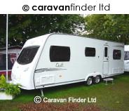 Lunar Delta TL 2009 caravan